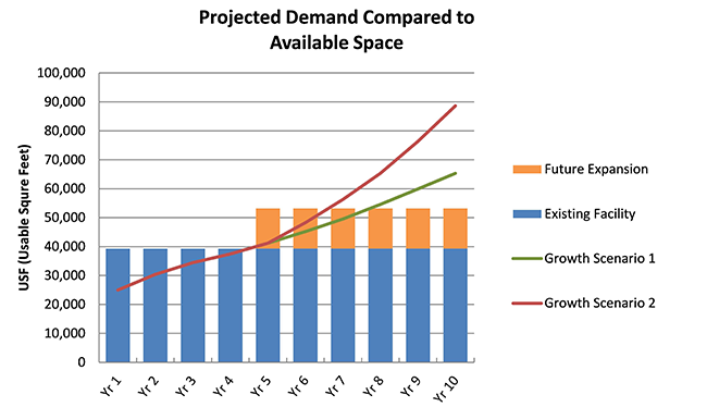 BioMarin chart for website posting p