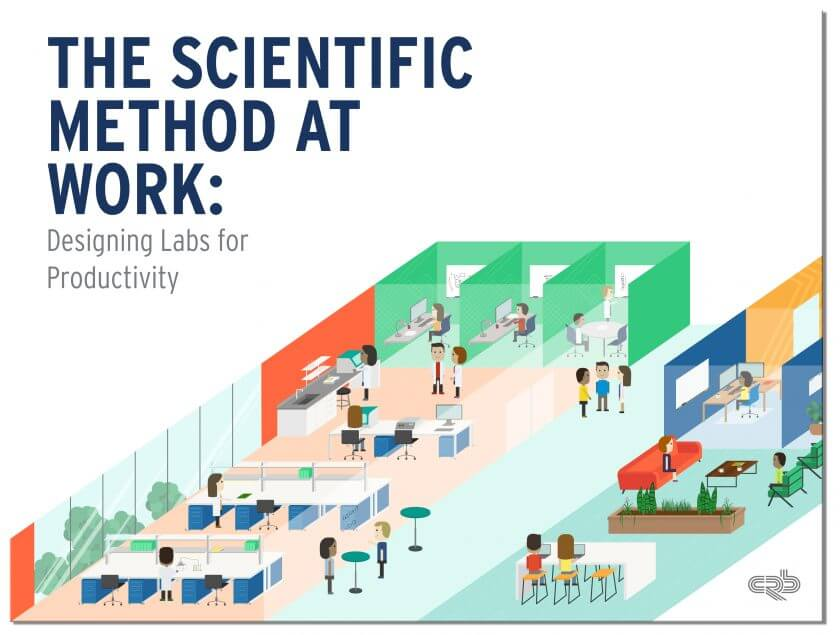 How to improve lab productivity Infographic