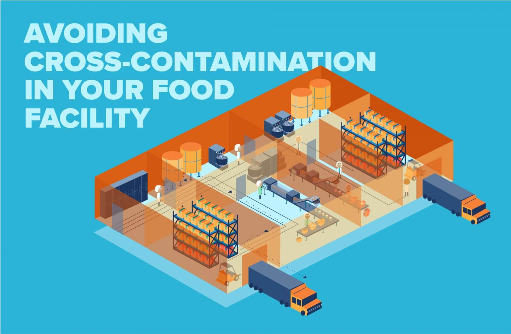 Food manufacturing facility layout showing how to avoid cross-contamination