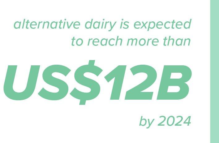 alternative dairy industry growth