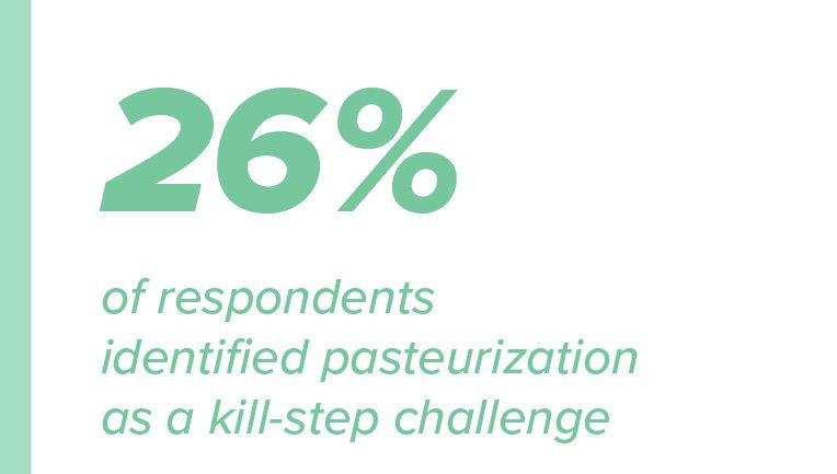 pasteurization in alt milk